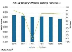 uploads/2015/11/Kellogg-Companys-Ongoing-Declining-Performance-2015-11-0411.jpg