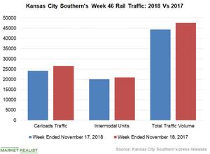 uploads/2018/11/Chart-6-KSU-1.png