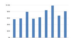 uploads///KB Home Revenue