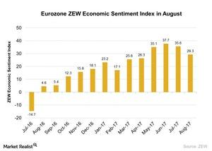 uploads/2017/08/Eurozone-ZEW-Economic-Sentiment-Index-in-August-2017-08-23-1.jpg