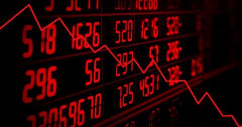 uploads/2020/06/Dow-Jones-crash.jpeg