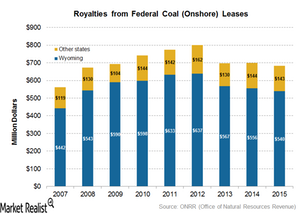 uploads///revenue from federal coal leases_A