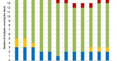 uploads///Mednax Analysts Reco