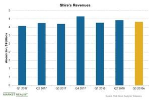uploads/2018/10/Chart-02-12-1.jpg