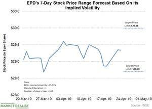 uploads///price range forecast