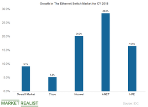 uploads/2019/05/ethernet-switch-growth-1.png