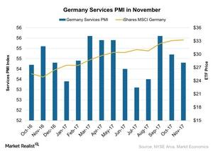 uploads///Germany Services PMI in November