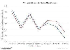 uploads/2016/01/WTI-Brent-Crude-Oil-Price-Movements-2016-01-061.jpg
