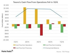 uploads/2016/05/Cash-Flow21.jpg