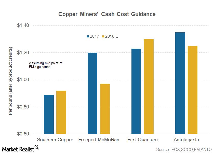uploads///part   cash cost guidance