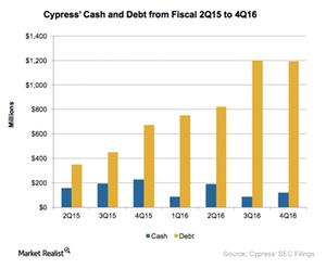 uploads/2017/04/A12_Semiconductors_CY_2016-cash-debt-position-1.png