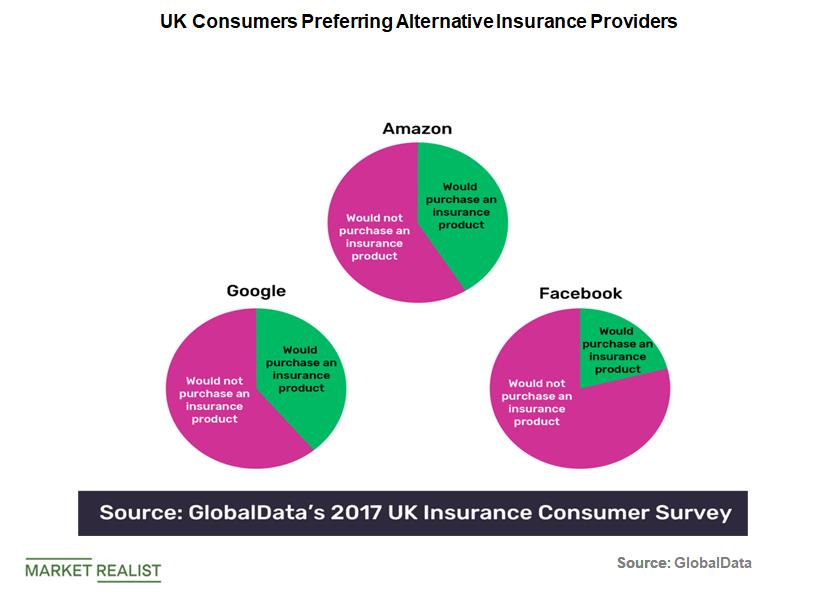 uploads///uk_insurance_survey