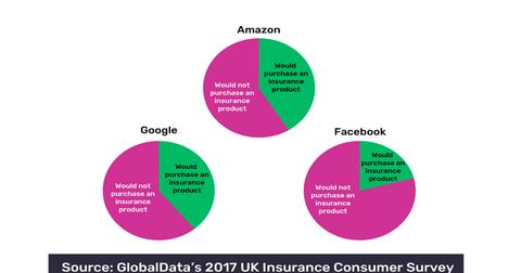 uploads/2018/08/uk_insurance_survey.png