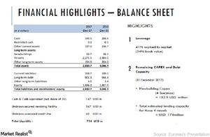 uploads/2018/01/Balance-sheet-1.jpg