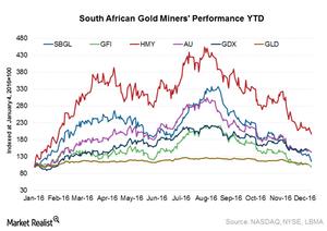 uploads/2016/12/SA-Miner-Performance-1.png
