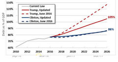 uploads///debt burden in  years