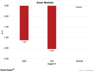 uploads/2017/08/Asian-Markets-3-1.png