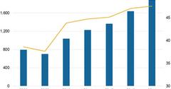 uploads///operating margins