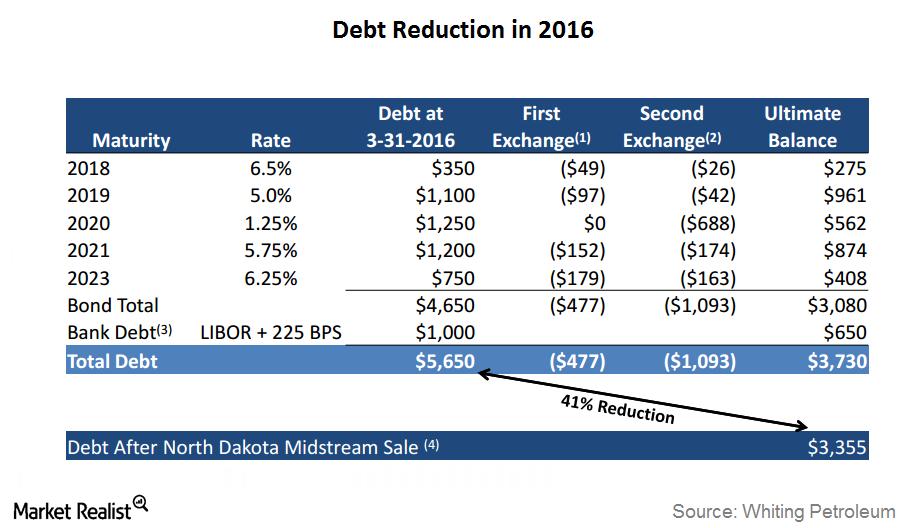 uploads///DEBT REDUCTION