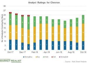 uploads/2018/10/Analyst-ratings-11-1.jpg