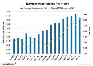 uploads/2017/08/Eurozone-Manufacturing-PMI-in-July-2017-08-05-1.jpg
