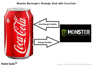 uploads/2014/12/strategic-deal-with-coca-cola1.png