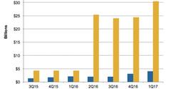 uploads///A_Semiconductors_AVGO_ cash debt estimates