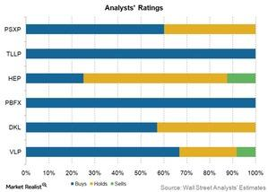 uploads/2015/09/analysts-ratings1.jpg