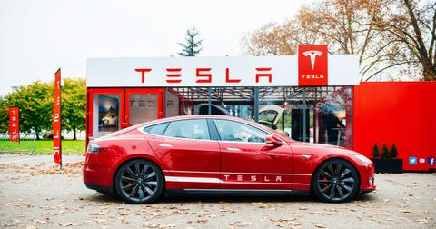 uploads/2020/03/Tesla-stock-price-TSLA.jpeg