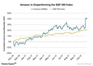 uploads/2017/11/Amazon-is-Outperforming-the-SP-500-Index-2017-11-06-2-1.jpg
