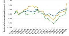 uploads///EWU versus Mining Stocks