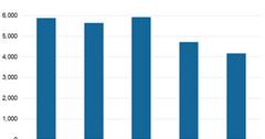 uploads///Chart  Transportation
