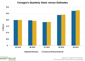 uploads/2019/05/CAG-Sales-1.png