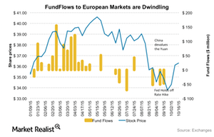 uploads/2015/10/Fund-flows-FEZ1.png