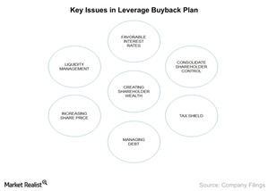 uploads/2015/03/Key-Issues-in-Leverage-Buyback-Plan-2015-03-251.jpg
