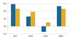 uploads///A_Semiconductors_QRVO SWKS EPS growth