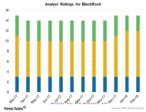 uploads///Analyst ratings