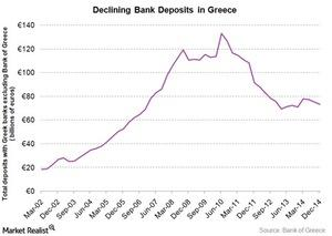 uploads/2015/02/Bank-deposits-in-Greece1.jpg