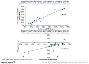 uploads/2018/03/stock-price-performance-correlation-1.jpg
