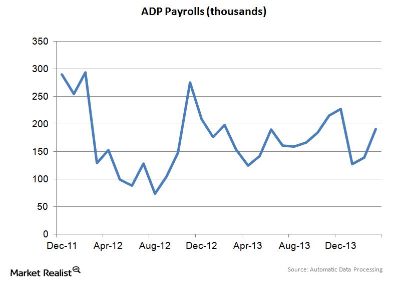 uploads///ADP Payrolls