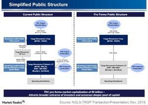uploads///simplified public structure