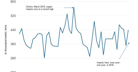 uploads/2018/04/part-4-copper-1.png