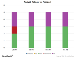 uploads/2018/01/Analyst-ratings-1.png