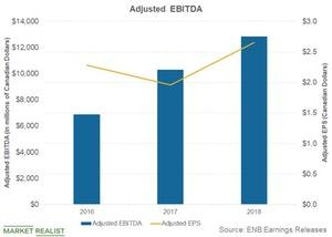 uploads/2019/04/adjusted-ebitda-1.jpg