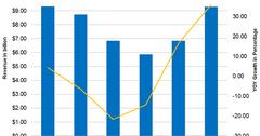 uploads///Fiscal Q  Revenue