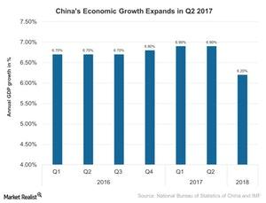 uploads///Chinas Economic Growth Expands in Q