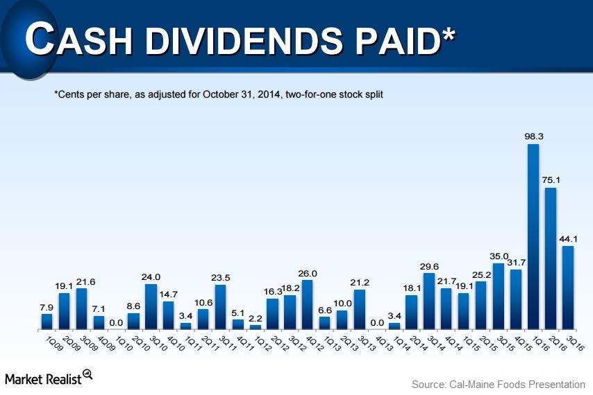 uploads///dividend