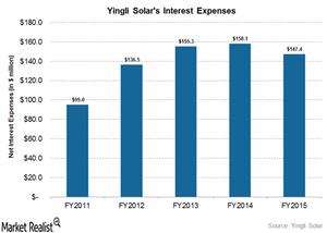 uploads/2016/06/interest-expenses-1.png