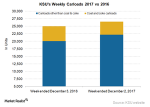 uploads/2017/12/KSU-Carloads-2.png