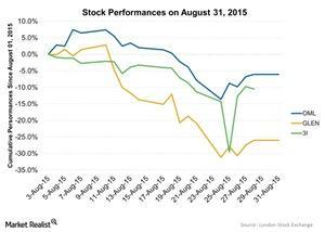 uploads/2015/09/Stock-Performances-on-August-31-2015-2015-09-01-EWU1.jpg